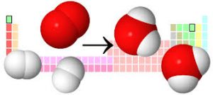 As per Law of definite proportions Oxygen combine with Hydrogen to form water