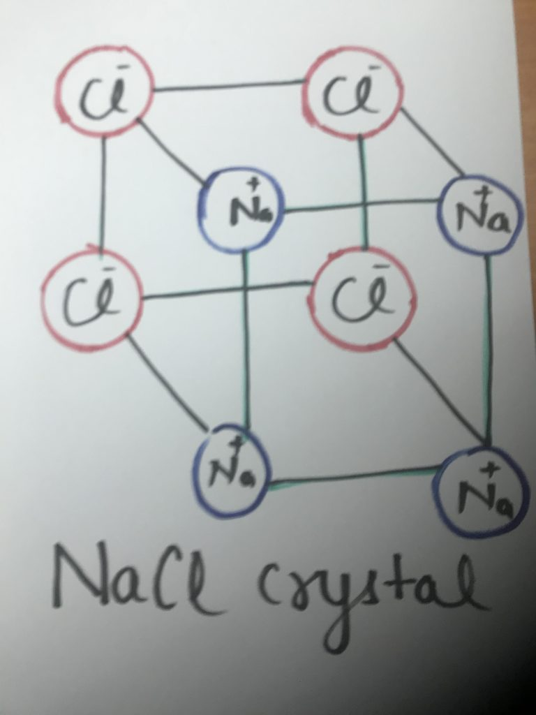 Sodium Chloride Crystal