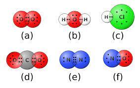 Covalent bonding of Oxygen molecule, Water molecule, HCl molecule, Carbon-dioxide, Nitrogen molecule, NO molecule